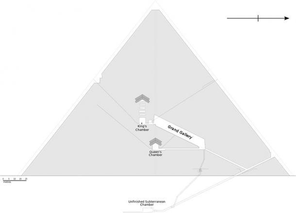 Plan de la Grande Pyramide d'Égypte, montrant toutes les principales pièces intérieures, les passages et la chambre souterraine. (Jeff Dahl / CC BY-SA)