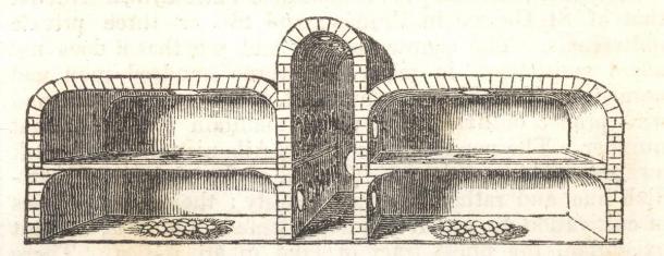 Représentation d'un four à œufs égyptien avec les chambres représentées. (The Penny Magazine / Domaine public)