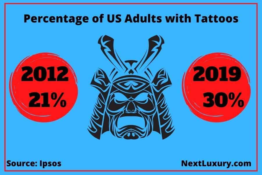 Adultes tatoués2