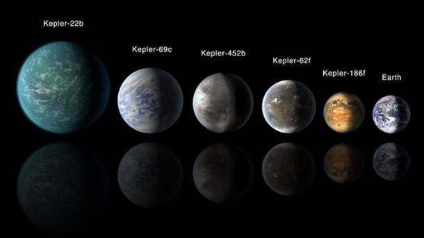 La dernière trouvaille planétaire de Kepler rejoint un panthéon de planètes ayant des similitudes avec la Terre. (NASA/Ames/JPL-Caltech)
