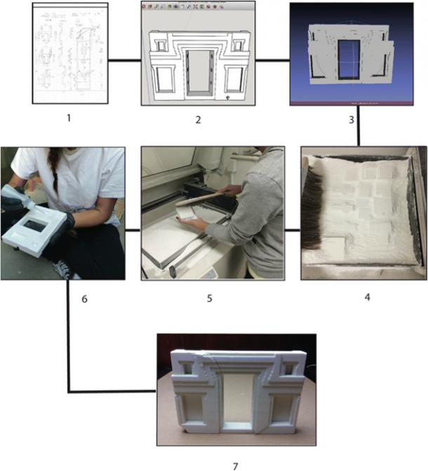 Processus de création de modèles 3D : (1) Notes de terrain originales ; (2) Modèle 3D virtuel Sketchup ; (3) Traduction en format .stl et vérification de l'étanchéité du modèle ; (4) Impression en lit de poudre : (5) Enlèvement de la poudre supplémentaire ; (6) Application d'une solution de cyanoacrylates ; (7) Modèle final. (© Alexei Vranich, Heritage Science/CC BY 4.0)