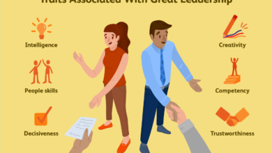 Comprendre la théorie des traits de caractère du leadership