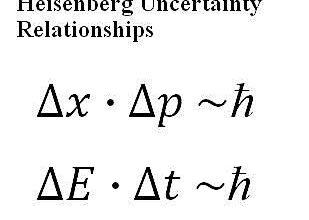 Comprendre le principe d'incertitude de Heisenberg