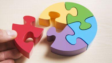 Comprendre les cinq grands traits de personnalité