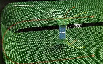 Définition du trou de ver - Théorie de la relativité