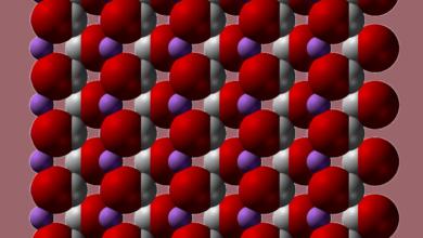 Détermination de la concentration des acides et des bases