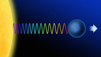 Effet Doppler en lumière : Décalage rouge et bleu