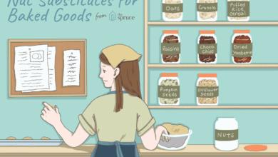 Guide illustré essentiel sur les substituts de cuisson