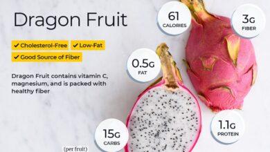 Informations nutritionnelles et bienfaits pour la santé des fruits du dragon