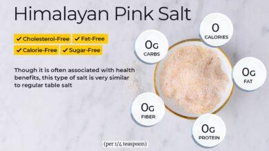 Le sel rose de l'Himalaya est-il sain ou juste une mode ?