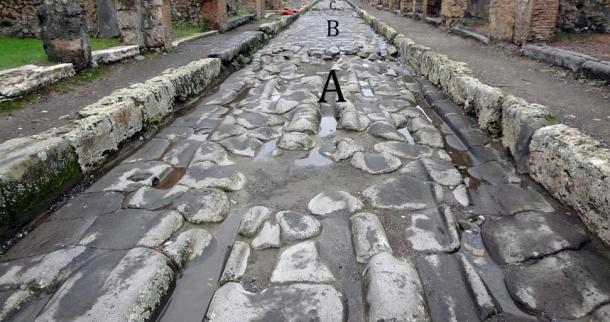 De profondes ornières se sont formées dans les rues pavées de Pompéi lorsque les charrettes ont érodé les pierres :