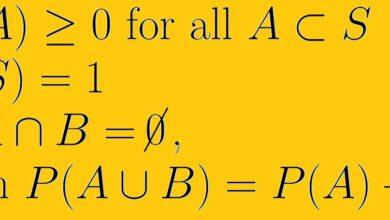 Que sont les axiomes des probabilités ?