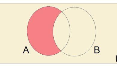 Quelle est la différence entre deux ensembles dans la théorie des décors ?
