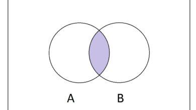 Quelle est l'intersection de deux ensembles ?