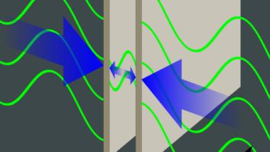 Qu'est-ce que l'effet Casimir ?