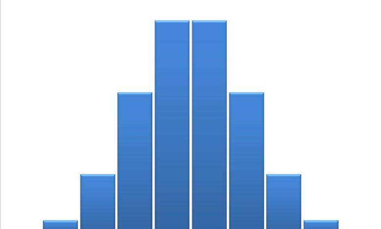 Valeur attendue d'une distribution binomiale