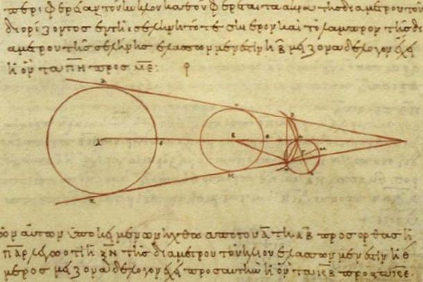 Copie grecque du 10e siècle après J.-C. des calculs d'Aristarque de Samos du 2e siècle avant J.-C. sur les tailles relatives du Soleil, de la Lune et de la Terre. (Domaine public)