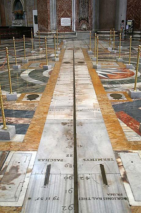 La ligne méridienne dans la Basilique de Santa Maria degli Angeli e dei Martiri, Rome.
