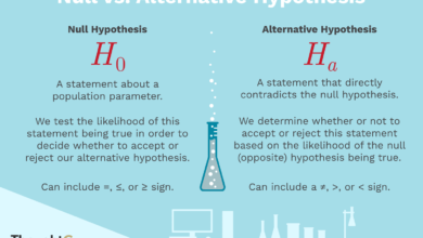 Hypothèse nulle et hypothèse alternative