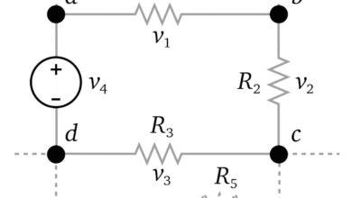 Les lois de Kirchhoff pour le courant et la tension