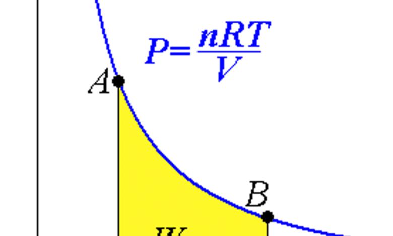 Qu'est-ce qu'un processus isotherme en physique ?